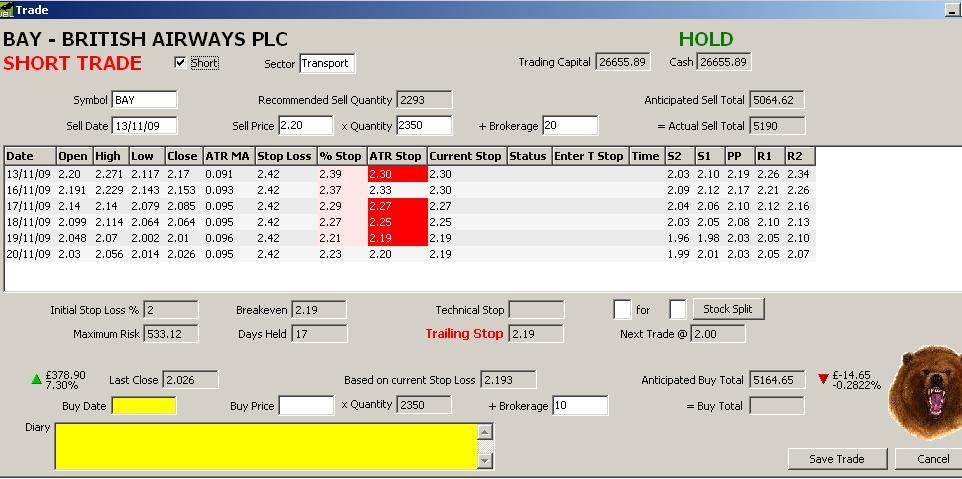 Short Trade Money Management Software